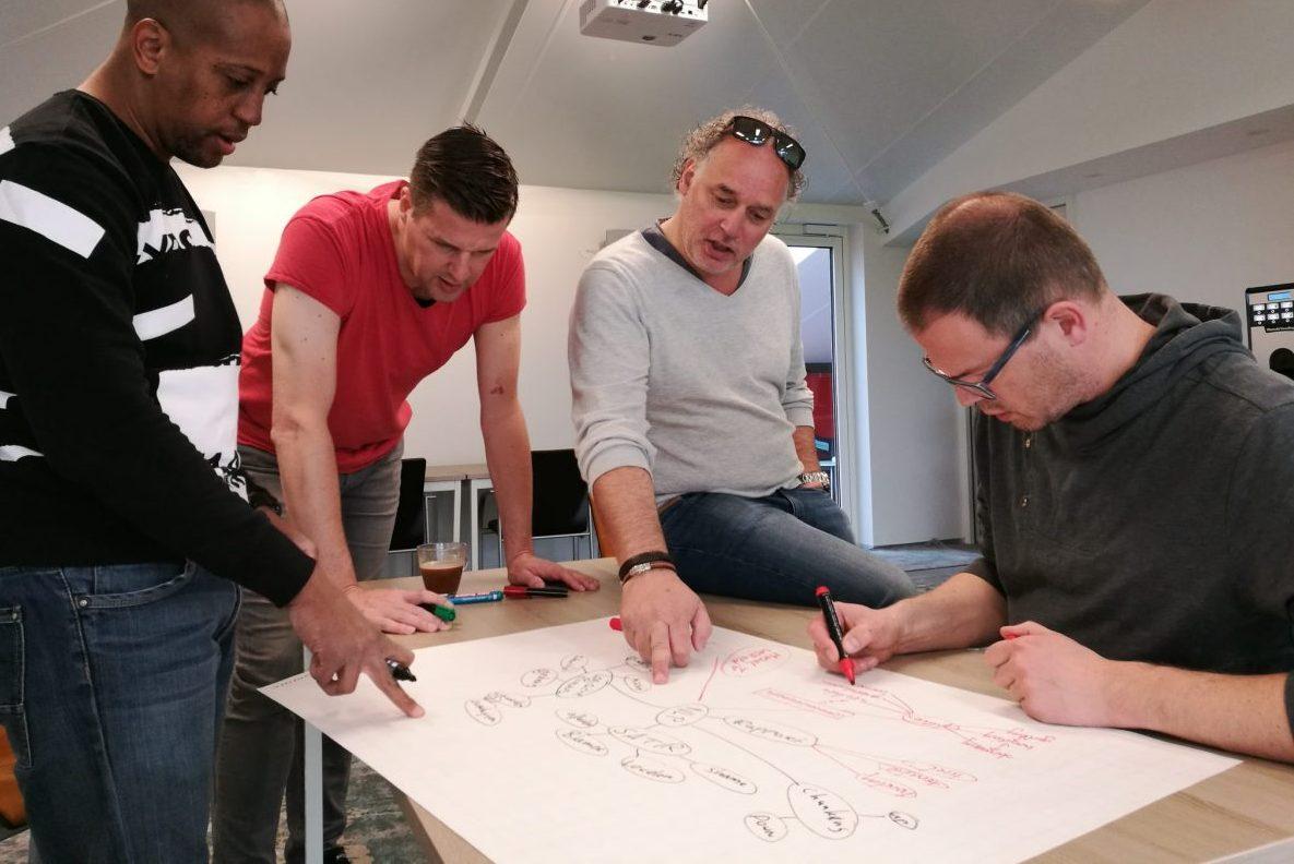 NLP-teamontwikkelingsprogramma